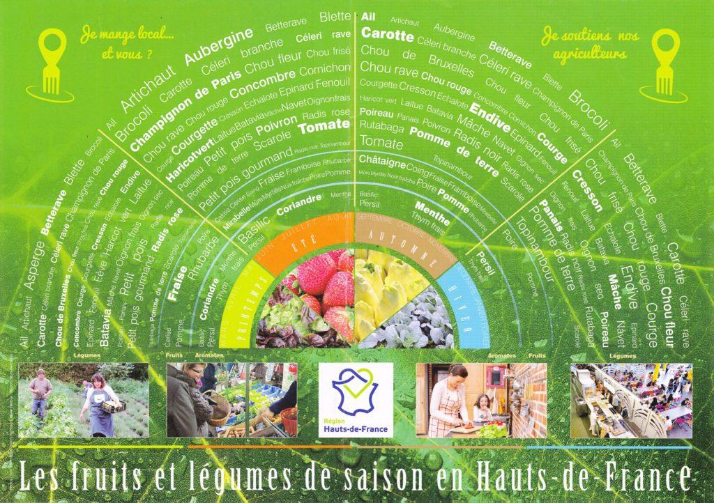 Les fruits et légumes de saison en Hauts-de-France (source : hautsdefrance.fr)